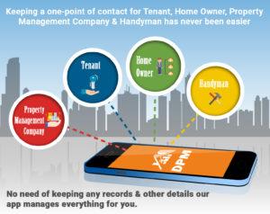 Digital Property Management DPM